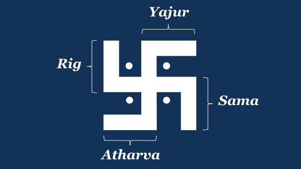 swastika hindu symbolism iamage