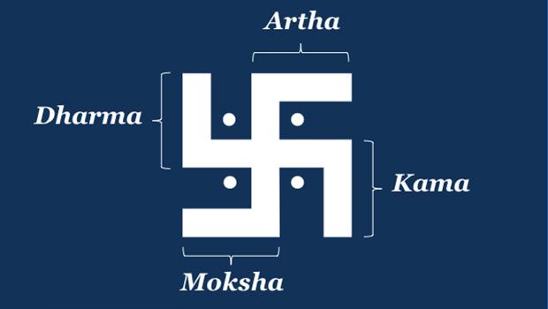 swastika hindu symbolism image